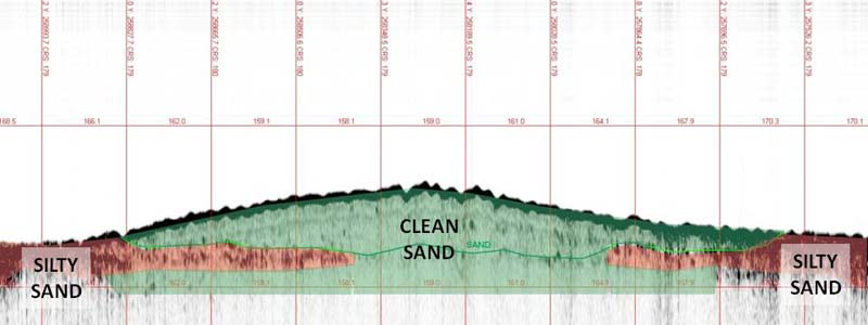 Sub-Bottom (Seismic) Record