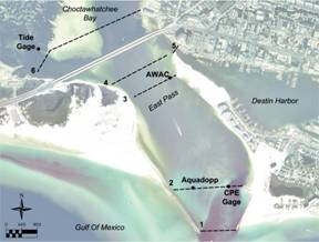 Plan view of planned lines for the East Pass Tide Study | MRD Associates, Inc. Destin FL